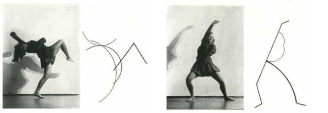 "Kandinsky's ""Analytical drawings"" dance paintings"