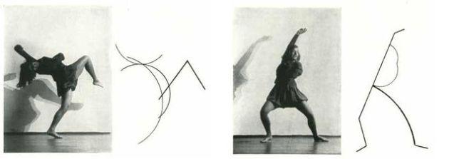 Les dessins analytiques de Wassily Kandinsky