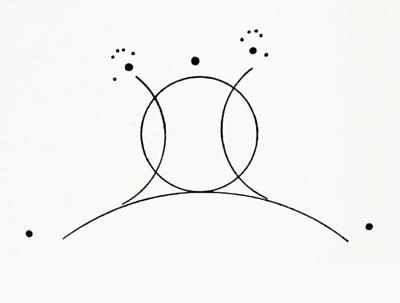 Graphical scheme of a jump, Wassily Kadinsky danse